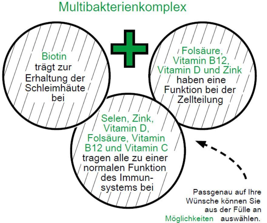 lohnherstellung probiotik deutschland goerlich pharma